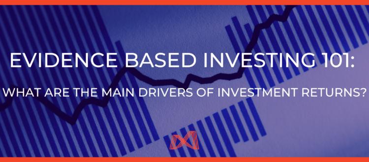 Evidence Based Investing 101: Investment Returns